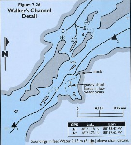 Guidebook route through Walker's